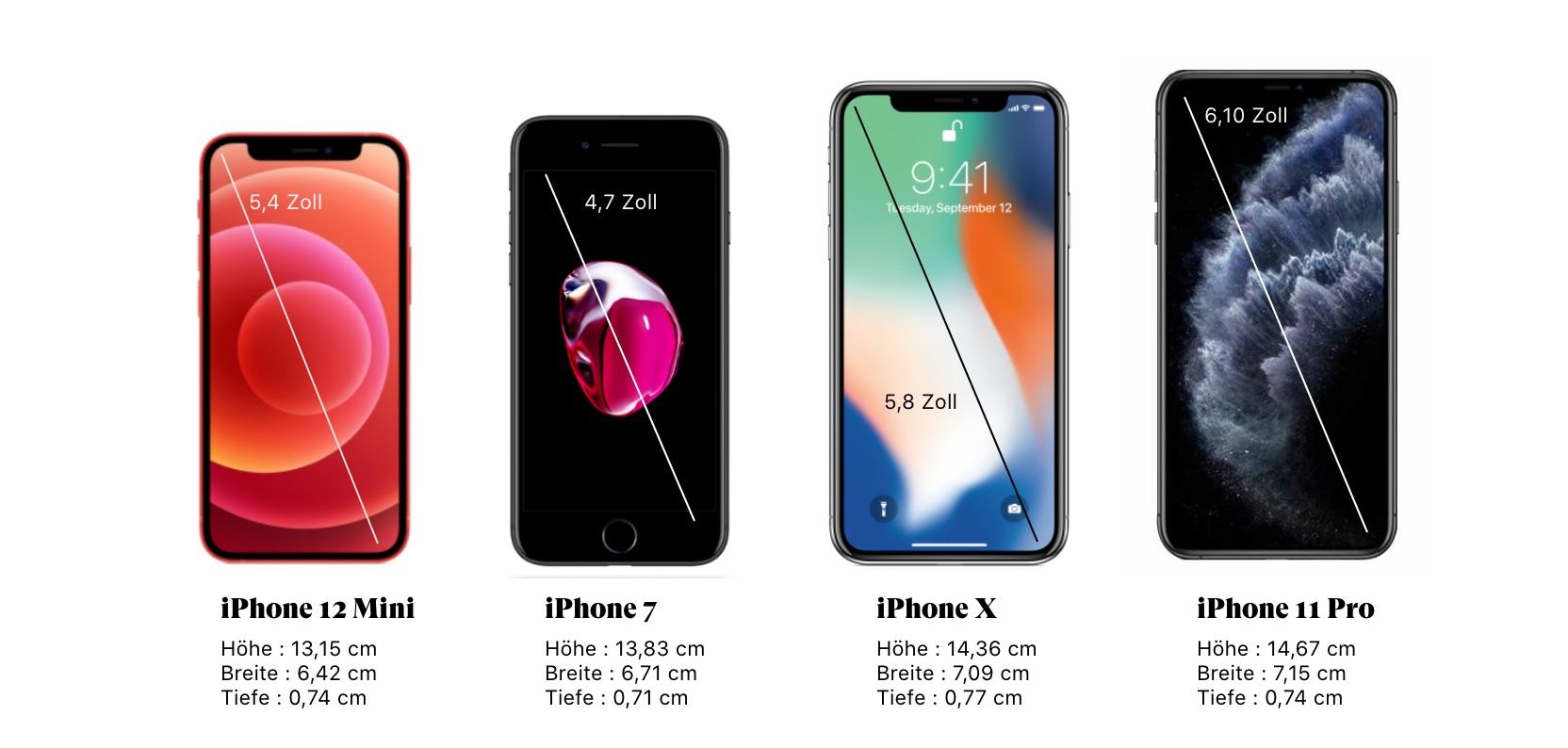 iphone 12 mini größe