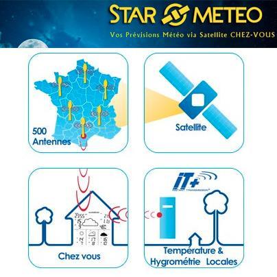 Station météo satellite WD4004 - Prévisions J+3 - 2 écrans