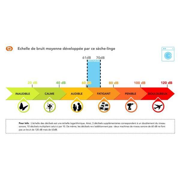 Sèche-linge à condensation frontal ELECTROLUX PG EDC2087GEW 8kg