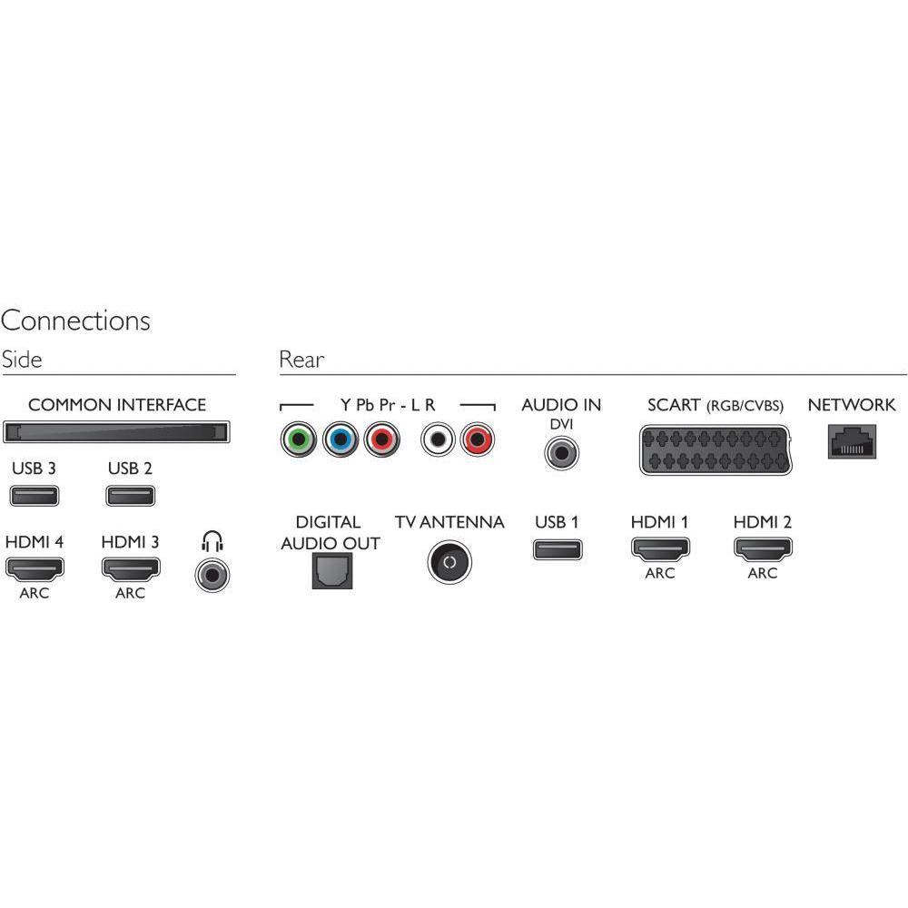Smart TV LED 3D Full HD 139 cm Philips 55PFT6510/12