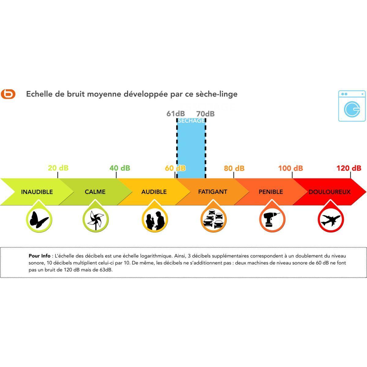 Sèche-linge à condensation SIEMENS WT46B200FF