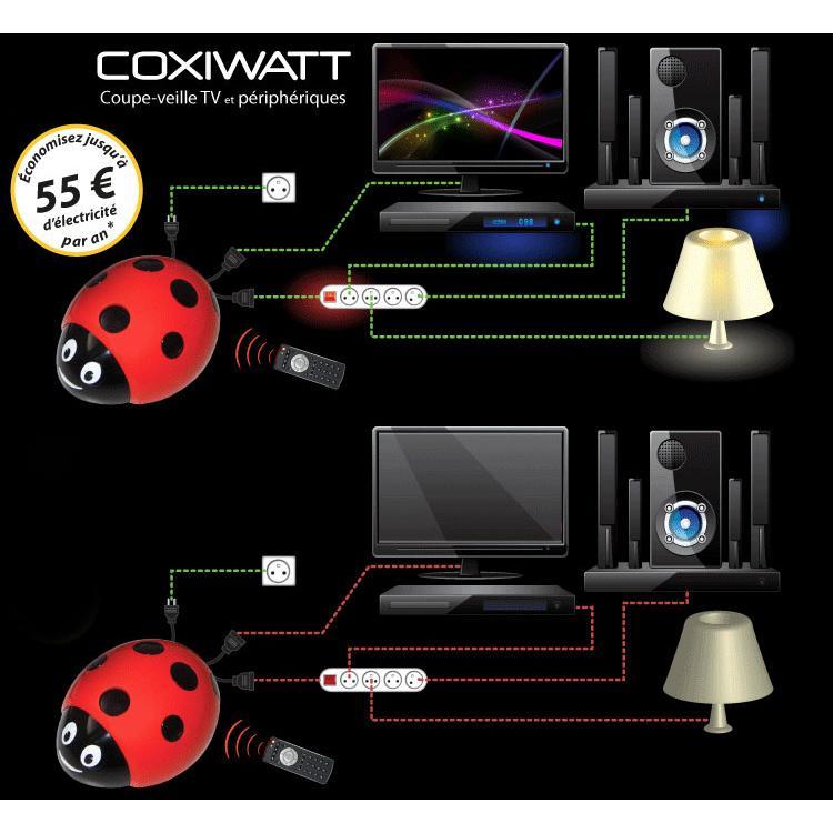Coupe-veille TV et périphériques Coxiwatt
