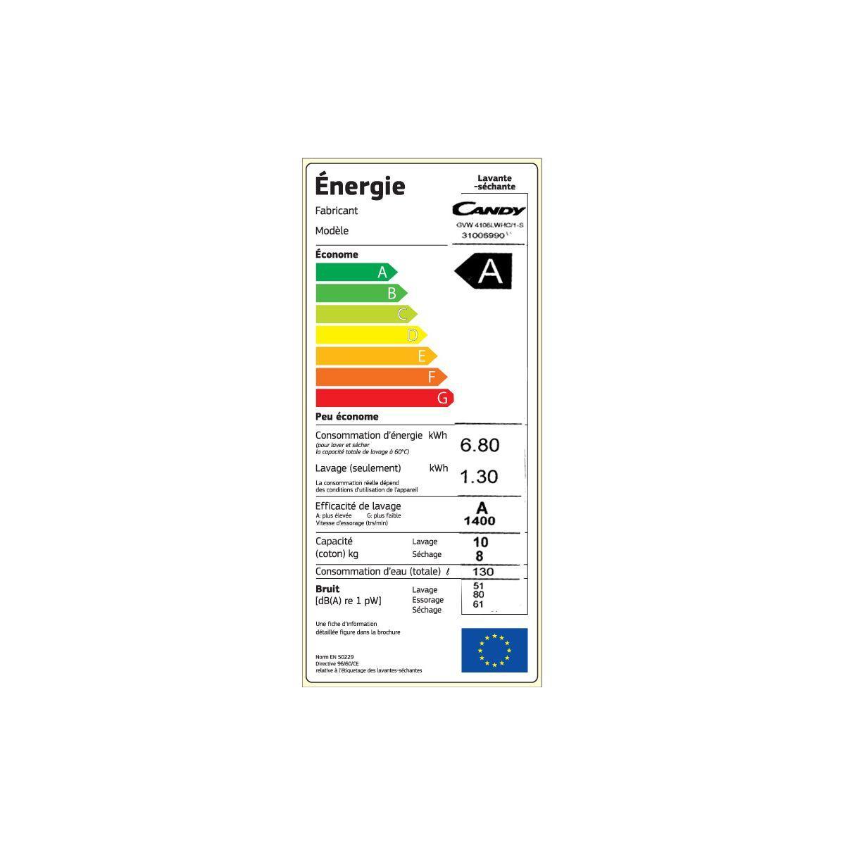 Lave-linge 60 cm Frontal Candy GVW 4108 WHC1-S